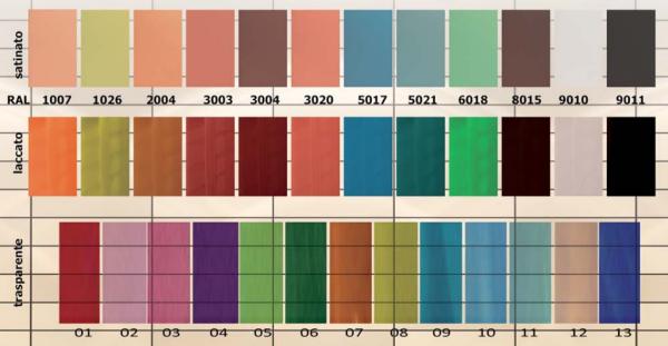 Radiadores de vidrio gama de colores